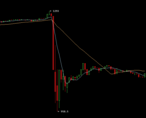 Bitcoin Price After ETF Decision