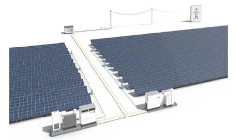 Solar DAO ICO