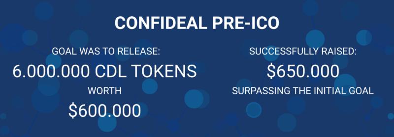 Confideal Pre-ICO and ICO