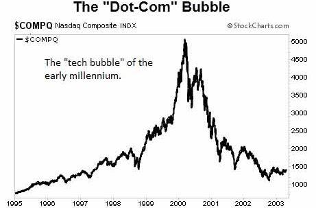 amazon cryptocurrency stock price