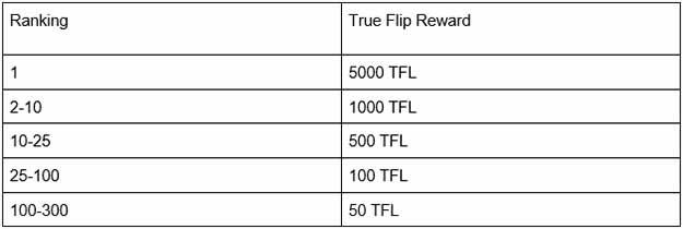 True Flip Trading Promotion