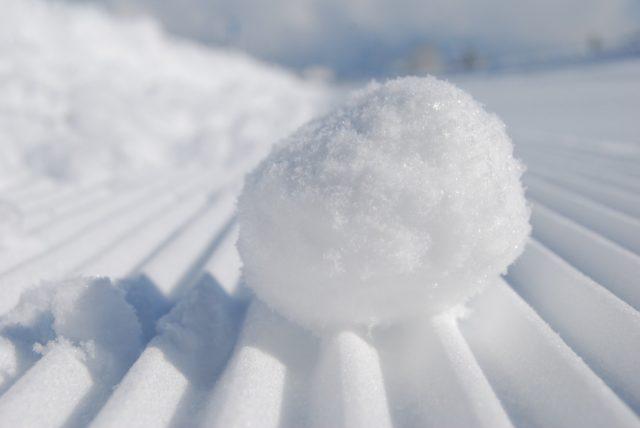 Bitcoin Futures Snowball Effect