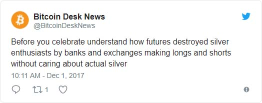 Bitcoin futures tweet