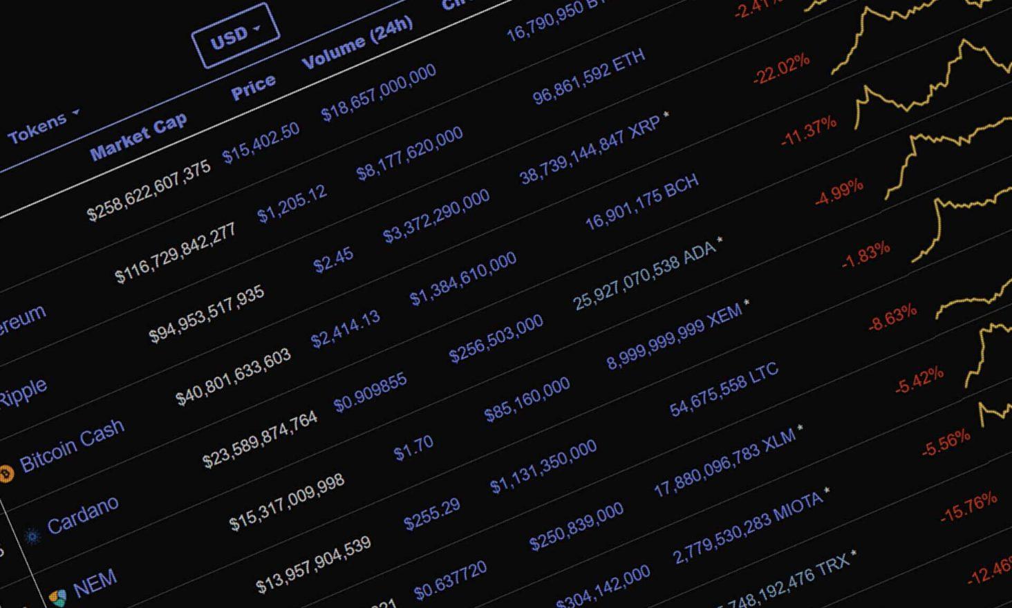 CoinMarketCap Cuts South Korean Exchanges Without Warning, Panic Selling Ensues