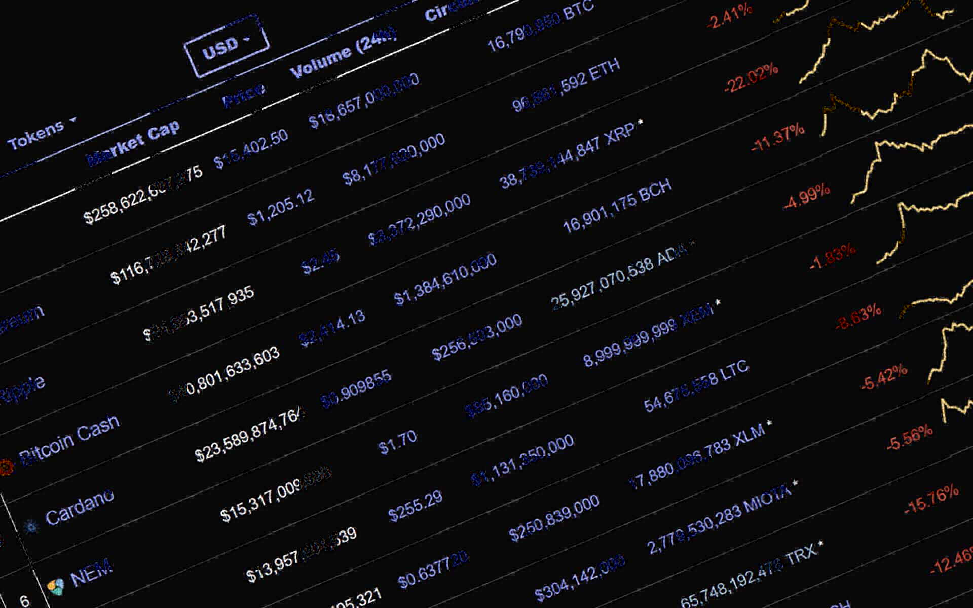 CoinMarketCap Cuts South Korean Exchanges Without Warning, Panic Selling Ensues