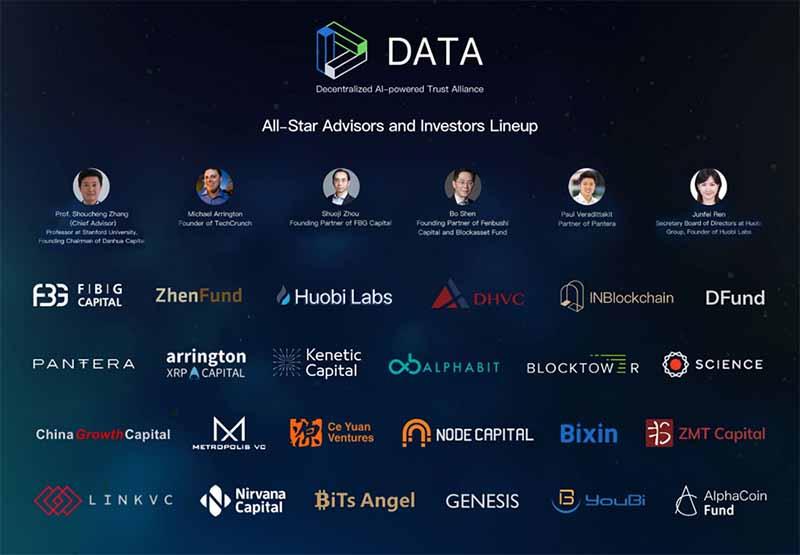 DATA Advisors