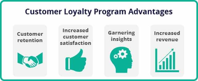 The Loyalty Program Breakdown