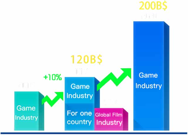 777.BINGO Pan Entertainment Platform is Revolutionizing the Way Video Games are Played