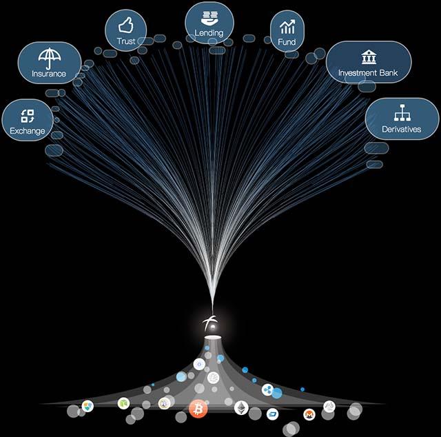 FUSION - A Hybrid of Protocols