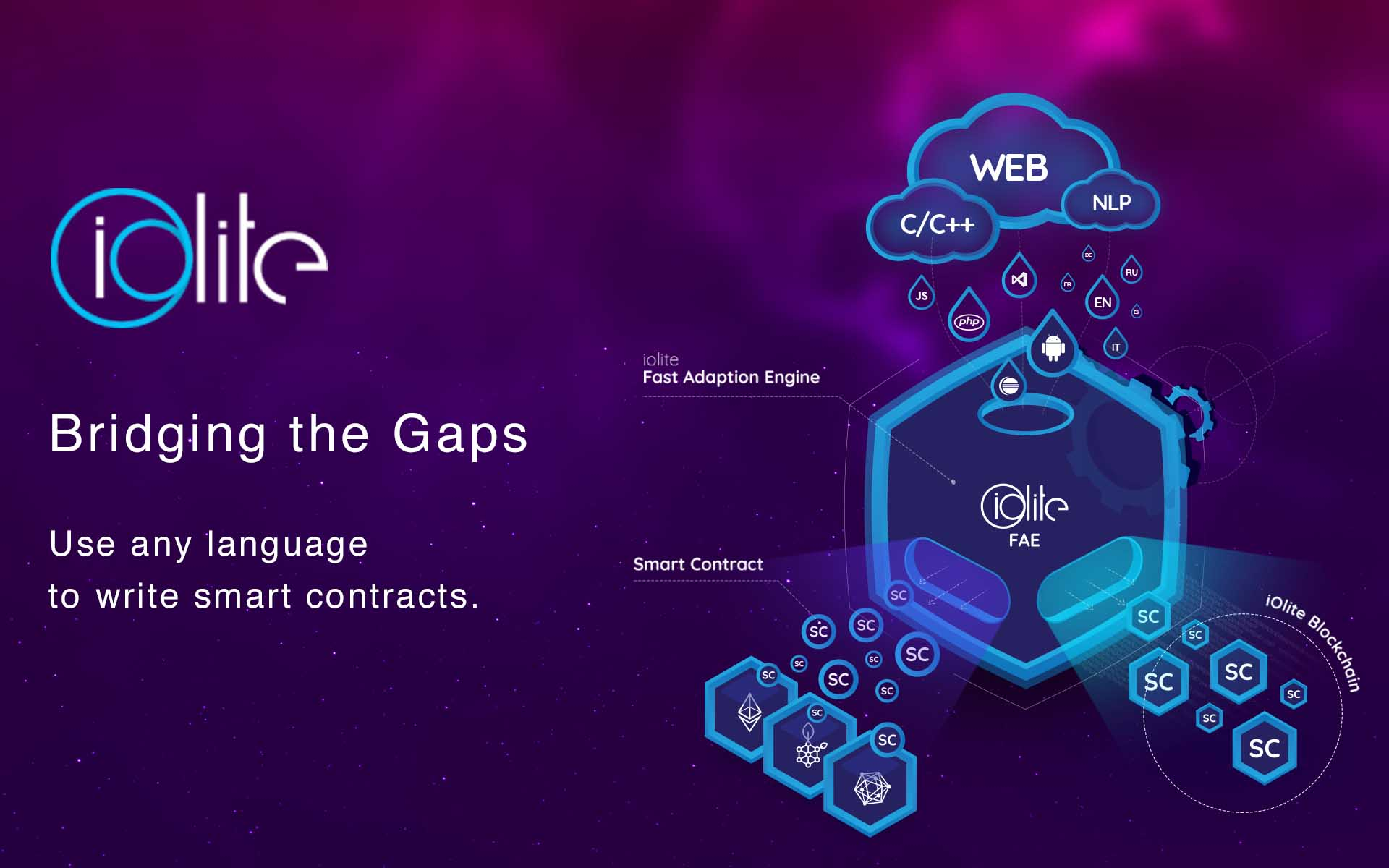 iOlite is Using AI to Build an All-inclusive Smart Contract Future
