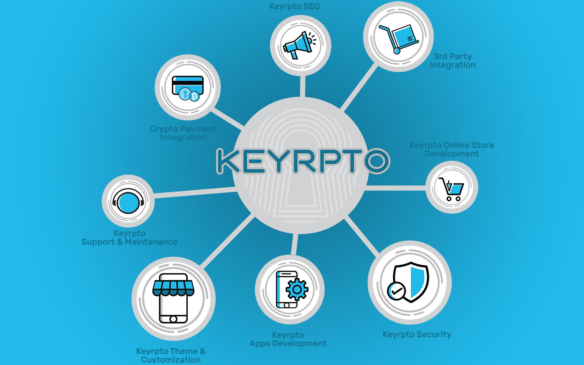 Keyrpto ICO - Last 3 Days to Receive 15% Bonus, Don't Miss Out!