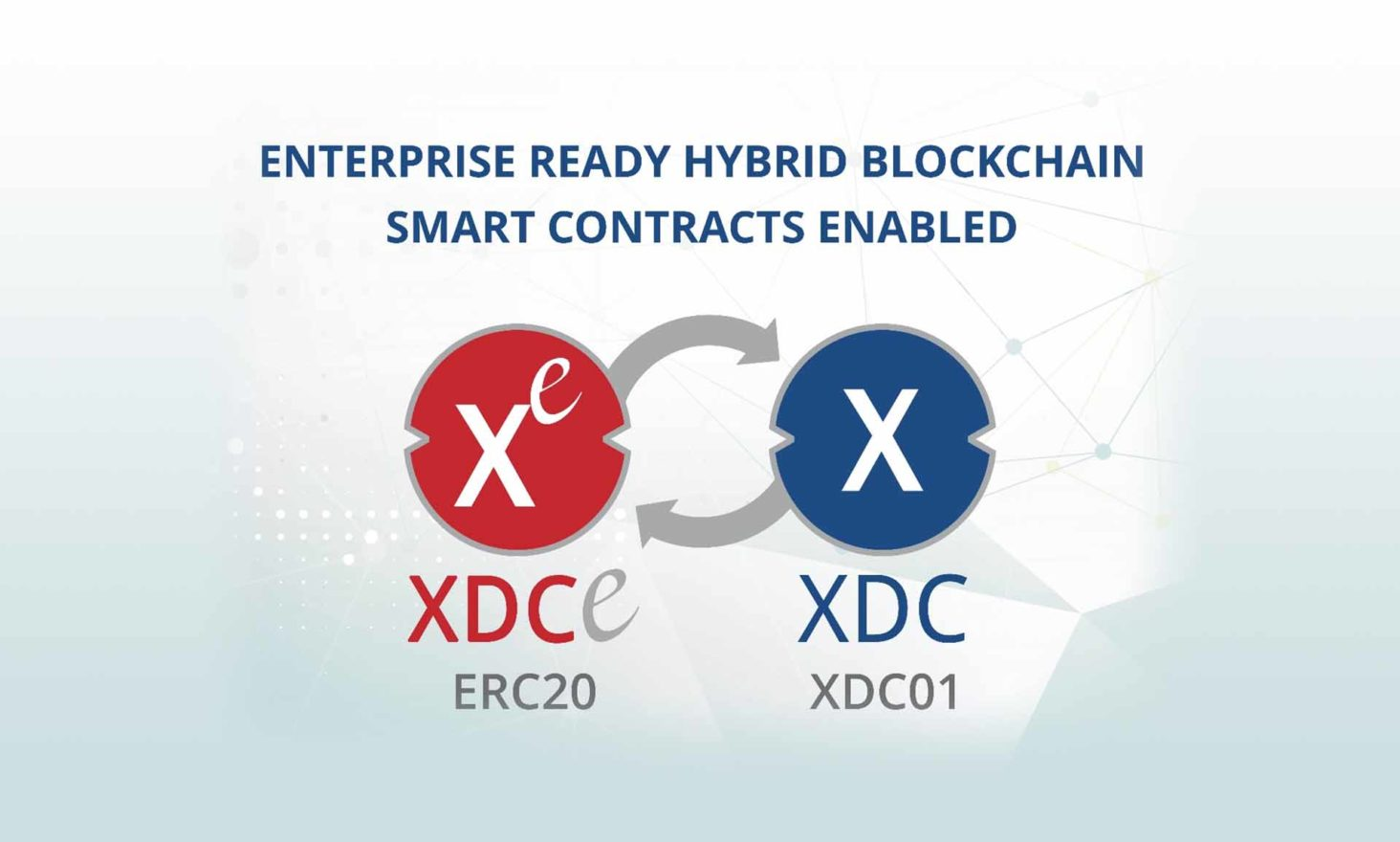 XDCE Token Goes Live on Exchanges like Bancor, KoinOK, Alphaex, Forkdelta & Etherflyer Opens 20% Above the Token Contribution Price