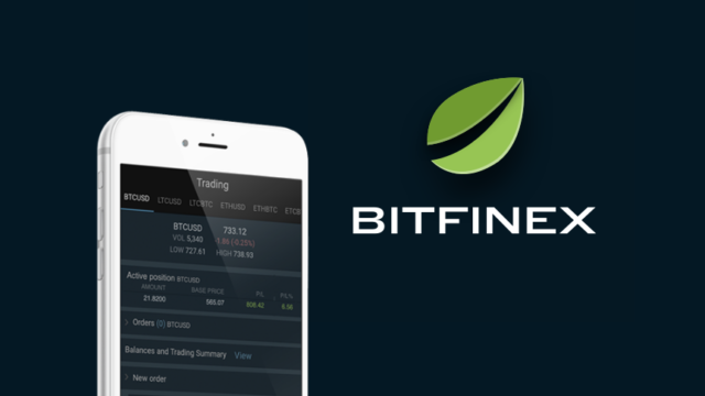 Bitfinex - Bitcoin price