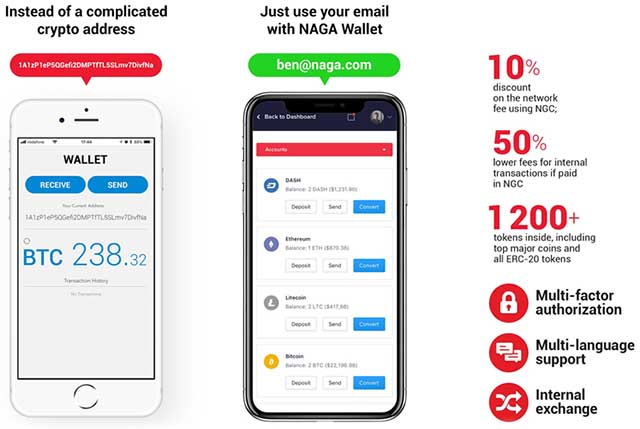 NAGA Wallet Main Features