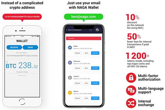 NAGA Wallet Main Features