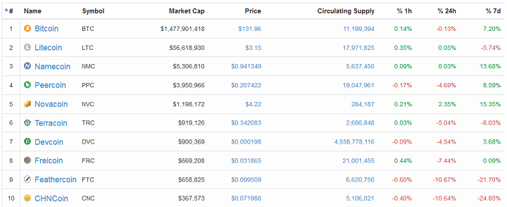 Two Mutually Exclusive Bitcoin Future Outcomes