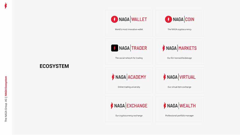 NAGA Ecosystem