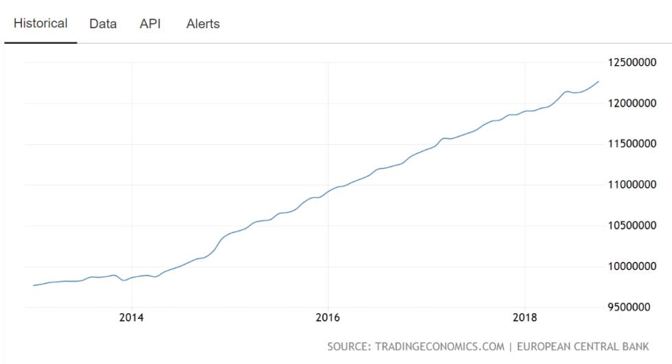 bitcoin gold kaina kaip apskaičiuoti bitcoin į naira