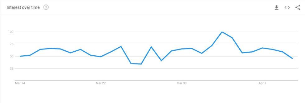 Buy-Bitcoin-Google-Trends