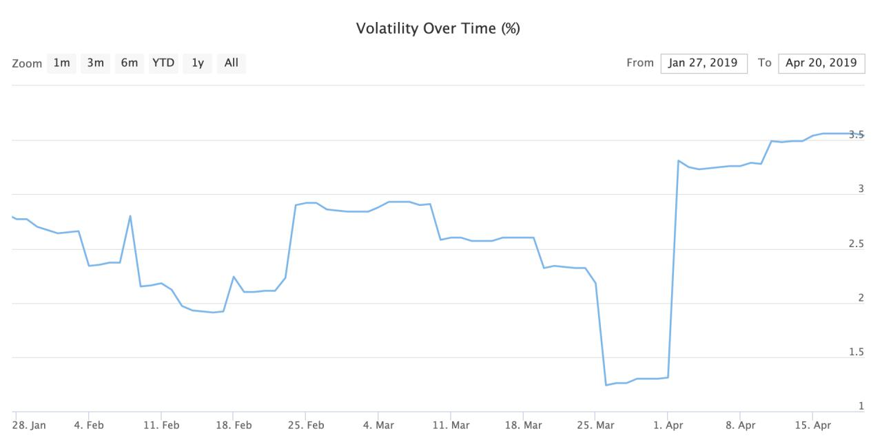 Ripple's XRP Worst Performer Last Quarter, Flash-Crashes on Sudden Sell-Off