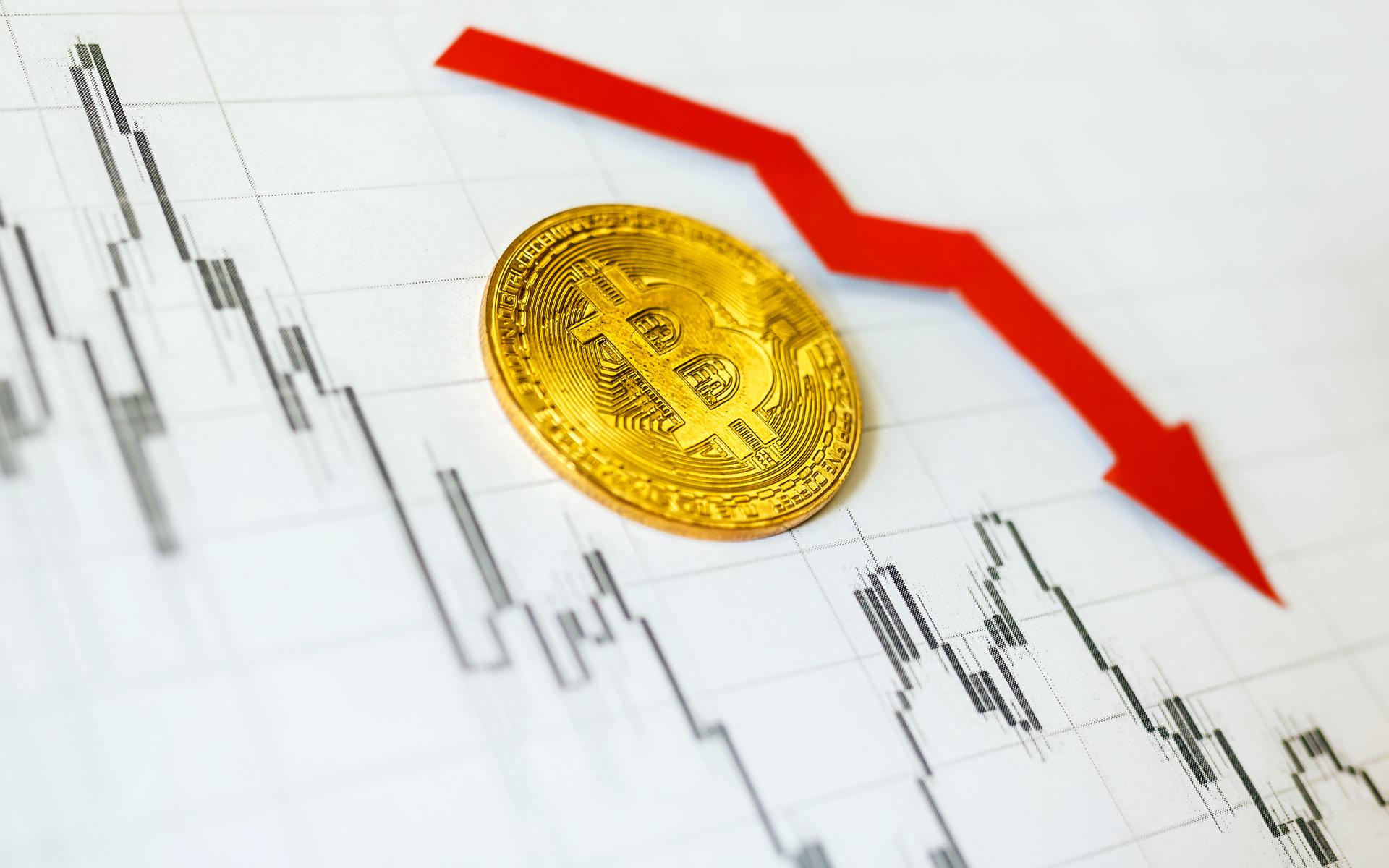 bitcoin price BTC/USD drop red