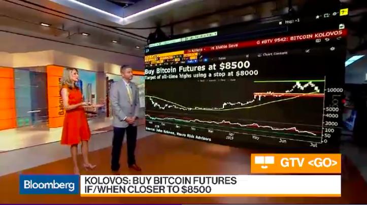 John Kolovos: Bitcoin Futures Are A Great Buy At $8500