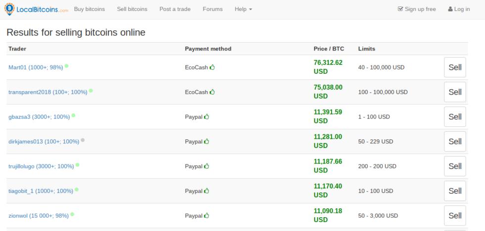 bitcoin prisiregistruoja premija)