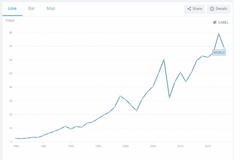 total cryptocurrency market cap history
