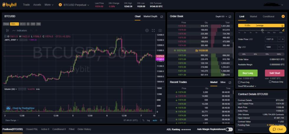 bybit crypto derivatives trading platform UI
