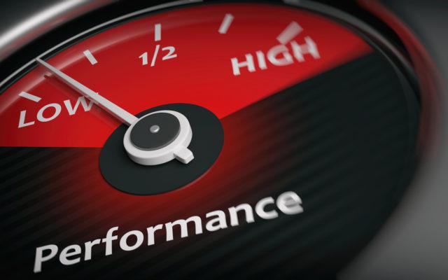 bitcoin btc price low performance