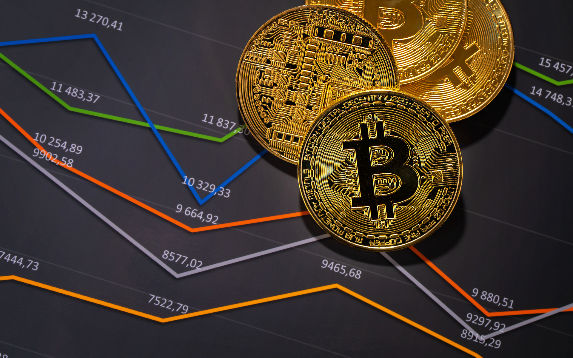 Bitcoin price shows correlation to global economic crisis