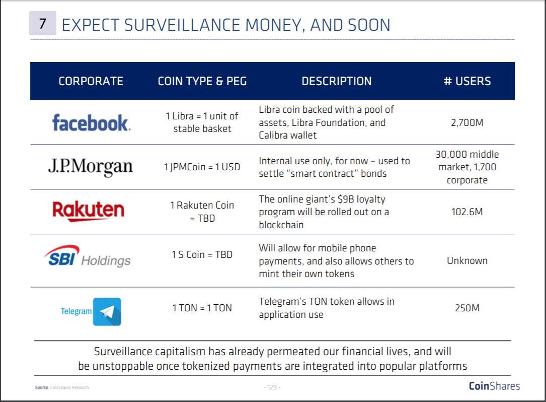 argent de surveillance