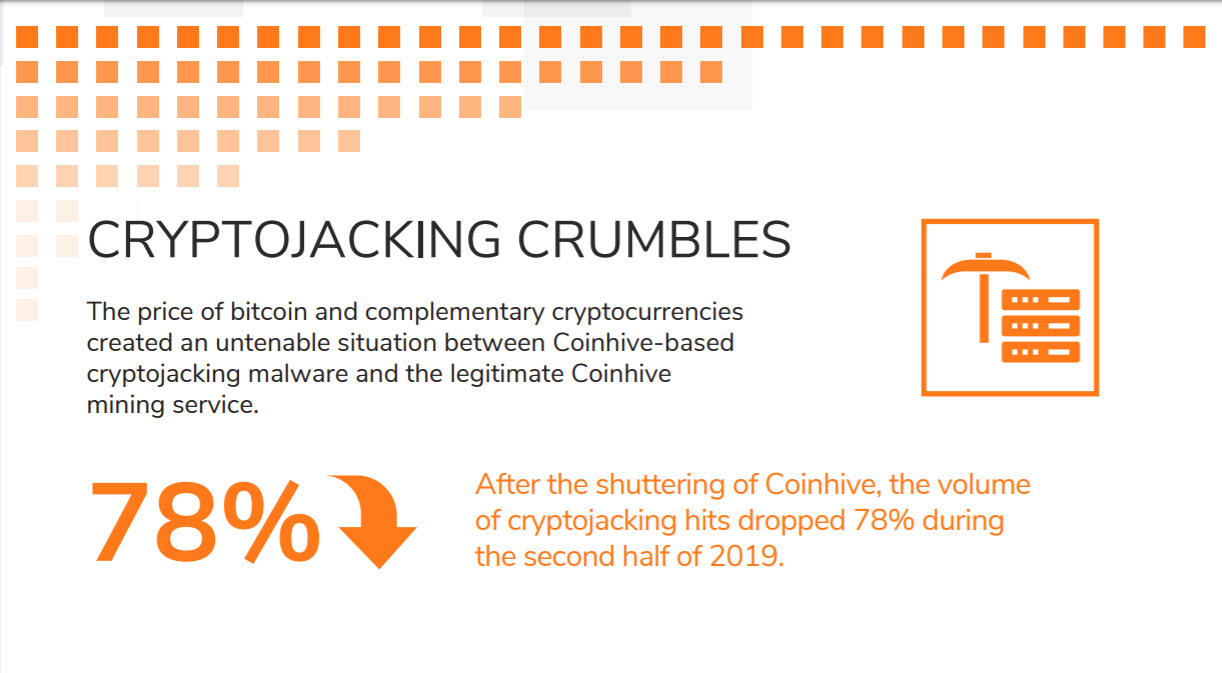 Cryptojacking crumbles