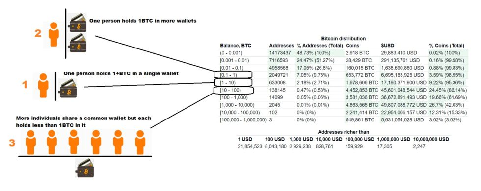 1-bitcoin-sahibi-koinmedya-com