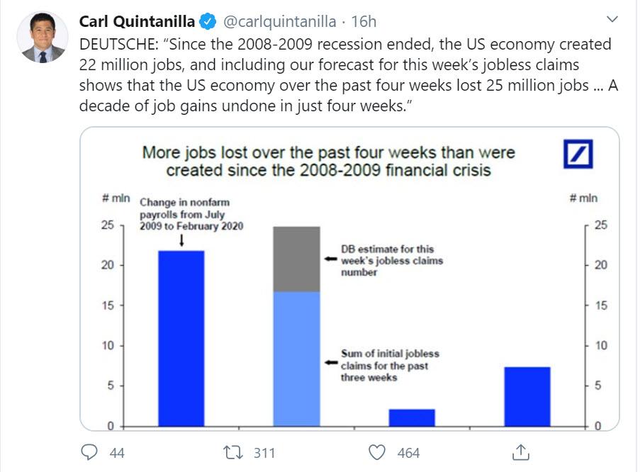 25 million US jobs lost