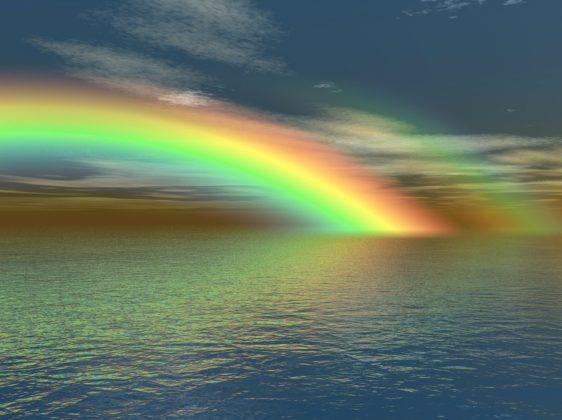 bitcoin price rainbow chart