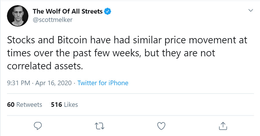stocks and bitcoin are not correlated