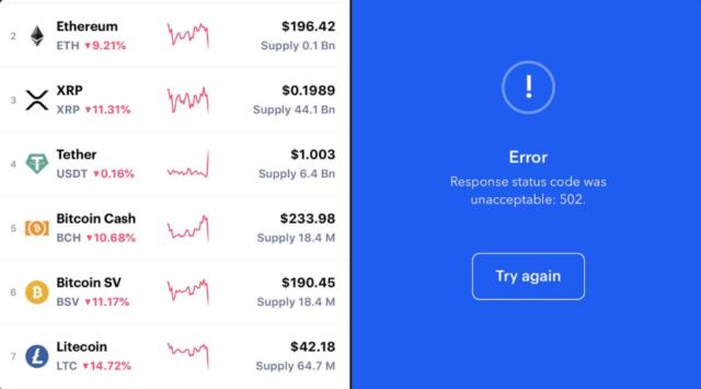 bitcoin, btcusd, cryptocurrency, crypto, s&p 500