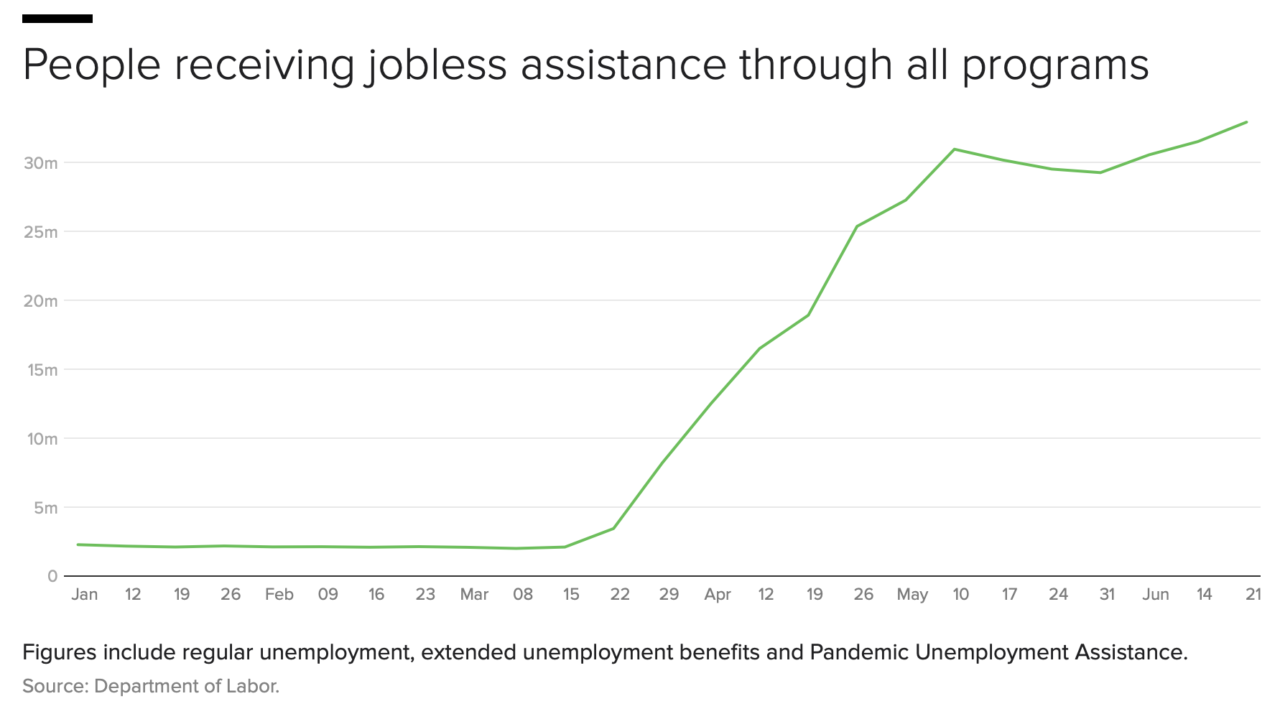 us jobless data, recession