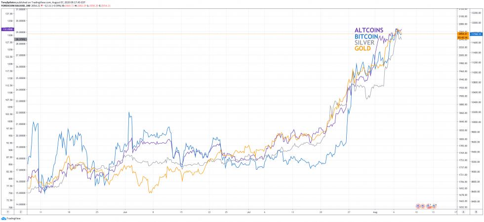 bitcoină drop 2021)