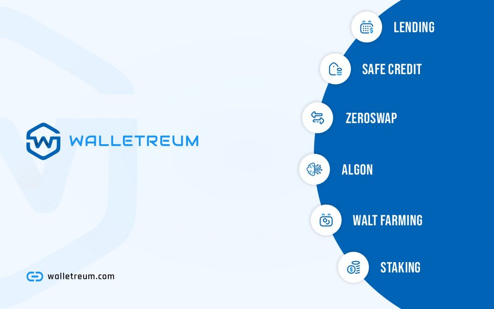 Walletreum, DeFi, and The Rapid Road To Financial Freedom