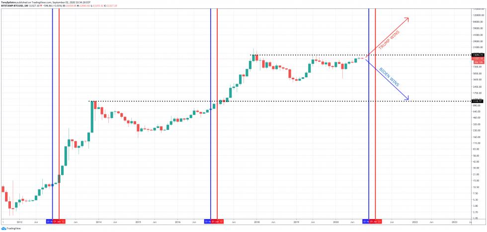 bitcoin rizikos veiksniai)