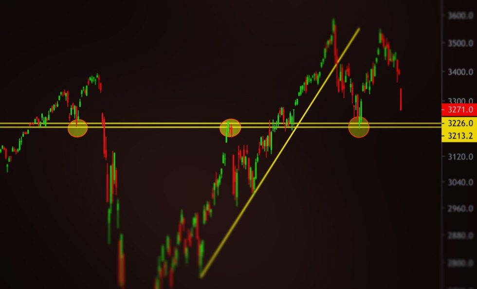 cryptocurrency, Bitcoin, BTCUSD, XBTUSD, BTCUSDT, Bitcoin Dominance
