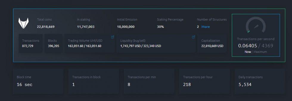 UMI blockchain 1