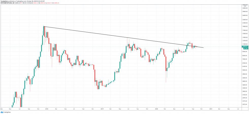 bitcoin btcusd china