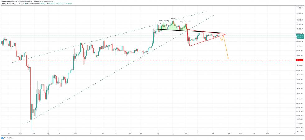 bitcoin btcusd crypto dollar