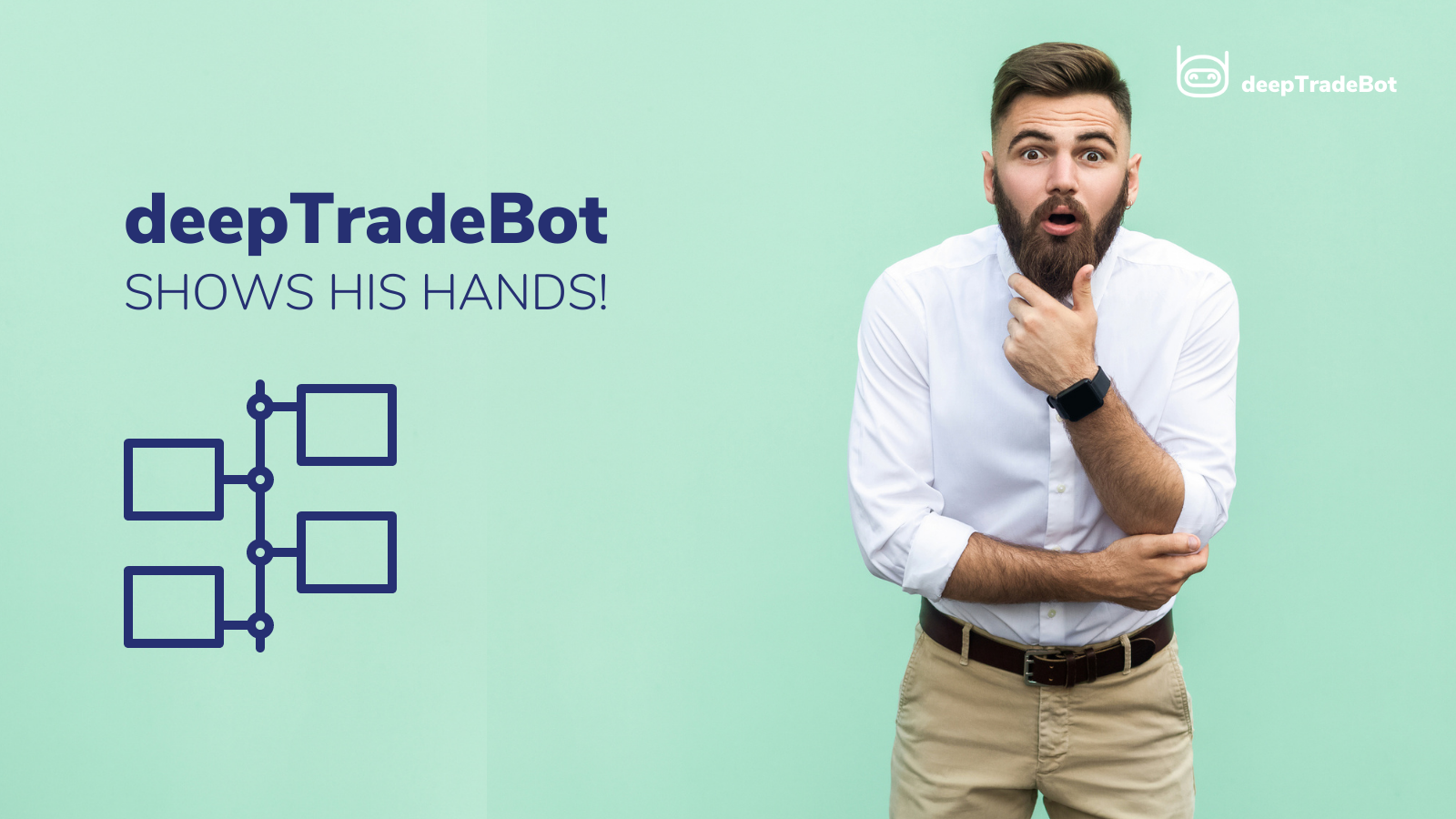 AI Crypto-trading Solution deepTradeBot Shares Their Roadmap for 2020-2021
