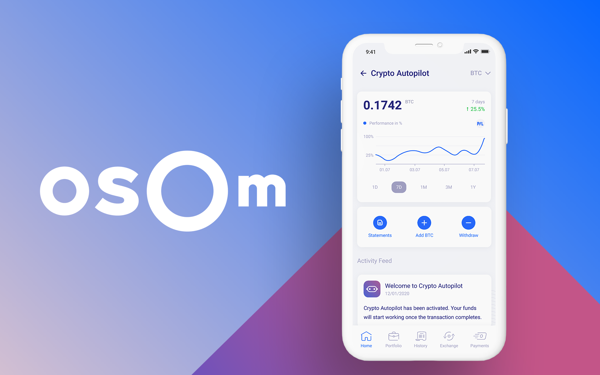 Take The Guesswork Out Of Bitcoin With AI-Powered Crypto Autopilot By OSOM