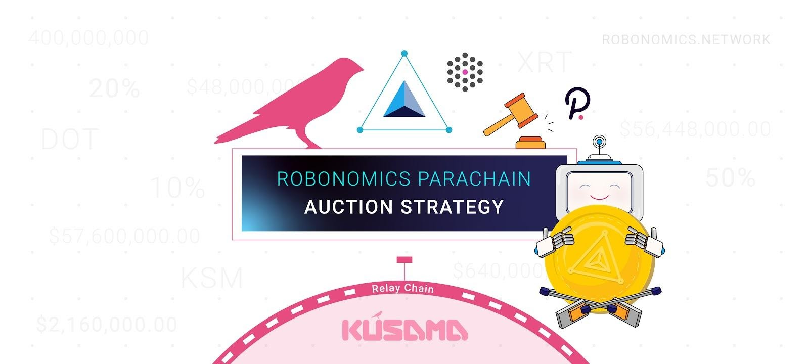 Robonomics Network values Polkadot slot at $ 3–6 million