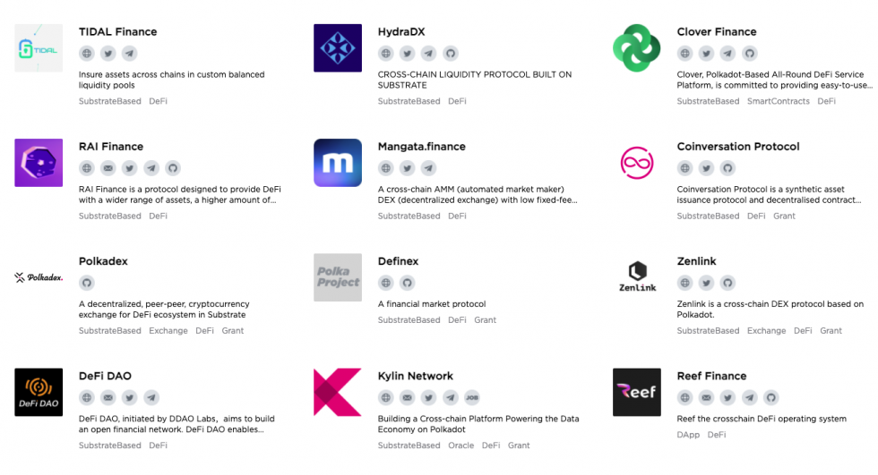 Why Polkadot is the Future of DeFi